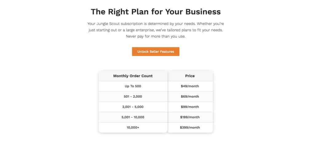 Pricing Launch