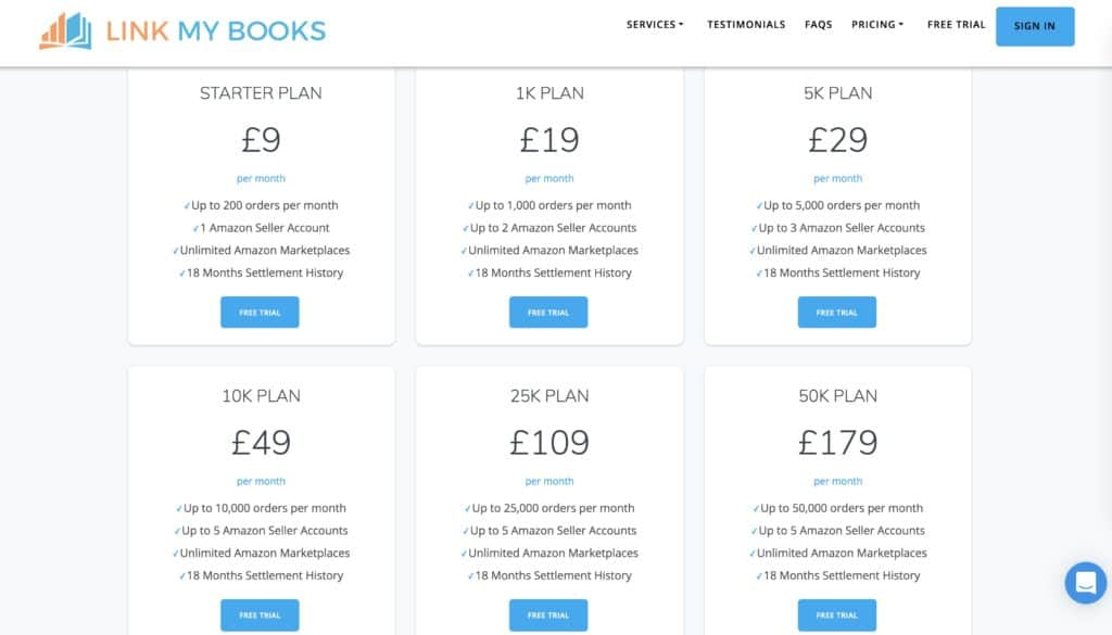 Link My Books Software