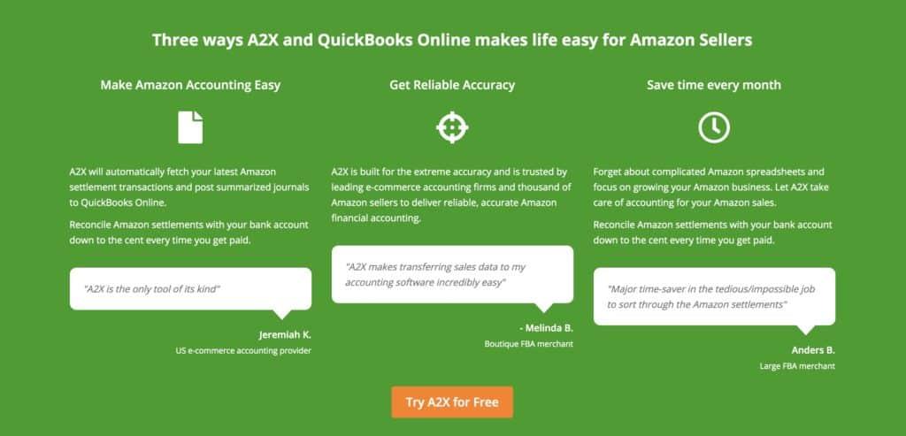 QuickBooks Integration A2X